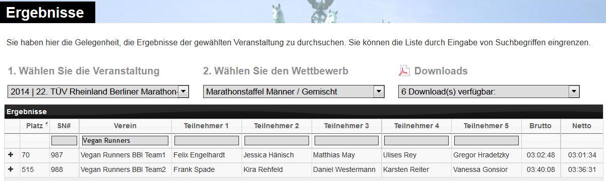 14_berliner_marathonstaffel_ergebnisse